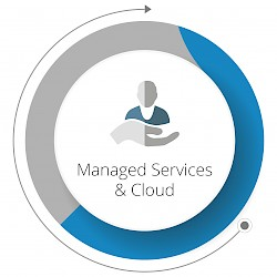 Managed Services & Cloud